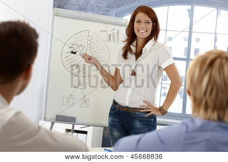 Happy businesswoman demonstrating business diagram at whiteboard to team, laughing.