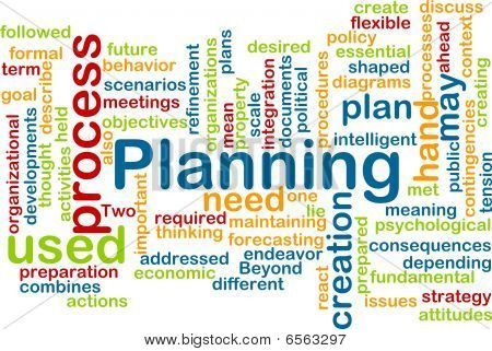 Planning Word Cloud