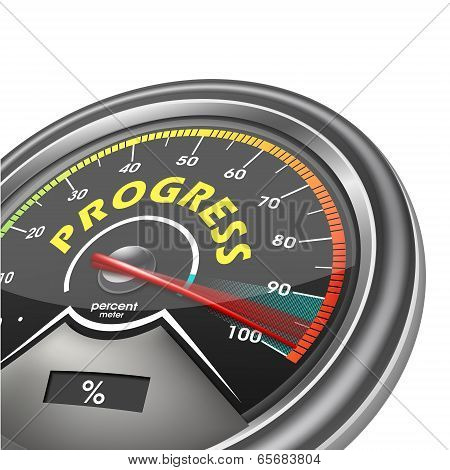 Progress Conceptual Meter Indicate Hundred Percent