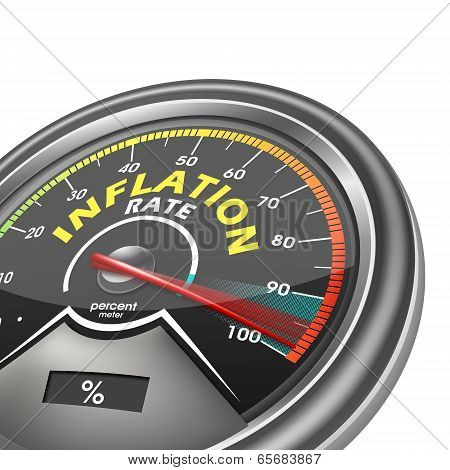 Inflation Rate Conceptual Meter Indicate Hundred Percent