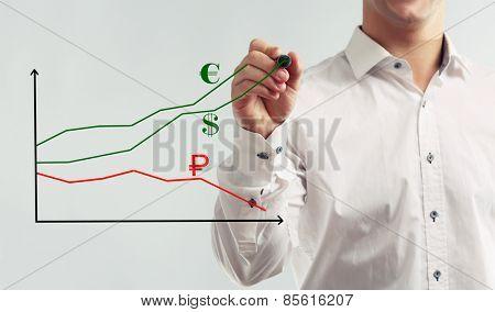 Currency appreciation concept