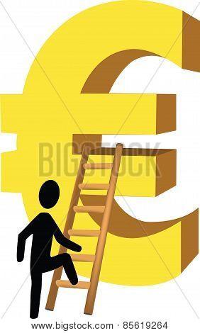 Scale the euro