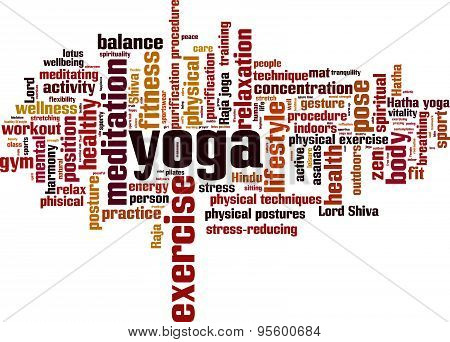 Yoga Word Cloud