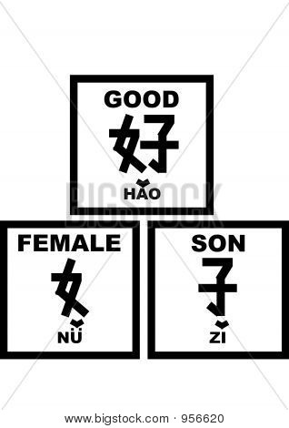 Chinese Words - Good Is Equal To Man Plus Woman (bible) (black & White)
