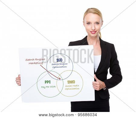 Caucasian businesswoman hold white board with search engine marketing concept