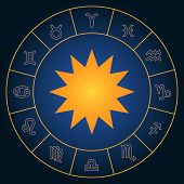 picture of pisces horoscope icon  - Zodiac Wheel  - JPG