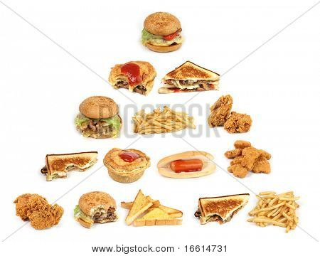the unhealthy food pyramid on a white background