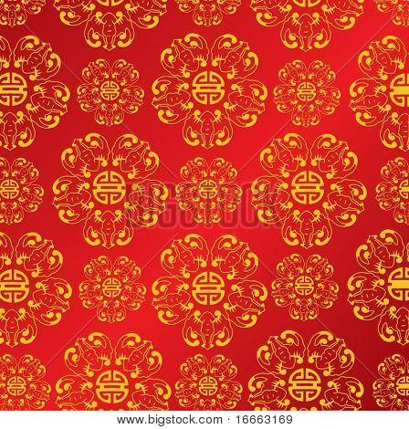 Chinesische Hintergrundmuster