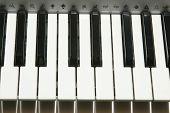 Musical Keyboard poster