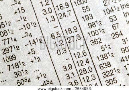 Newspaper Financial Figures