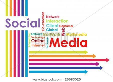 Mapa mental de los medios de comunicación social con las flechas hacia arriba