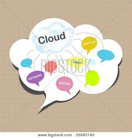 Concepto de diseño de la computación en nube