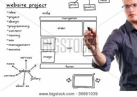 Website-Entwicklungsprojekt am whiteboard