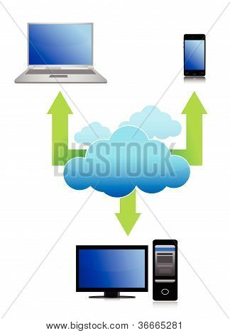 illustration of Cloud computing concept design over white