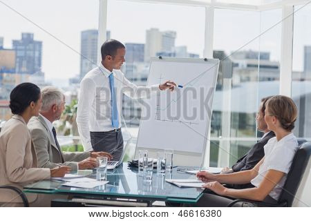 Manager pointing at the peak of a chart during a meeting in the meeting room