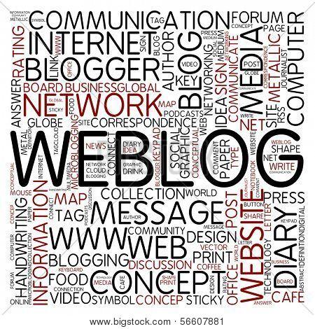 Word cloud - weblog