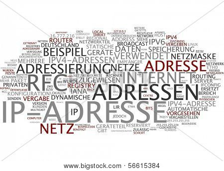 Word cloud -  IP address