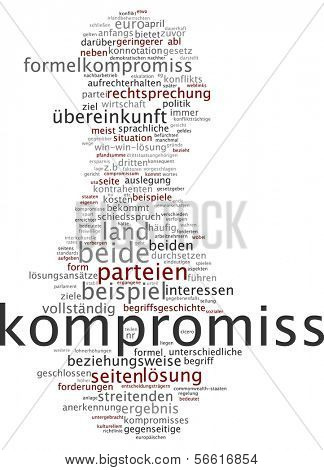 Word cloud - compromise