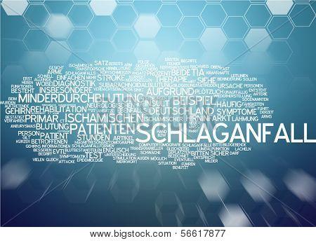 Word cloud - stroke