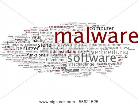 Word cloud - malware