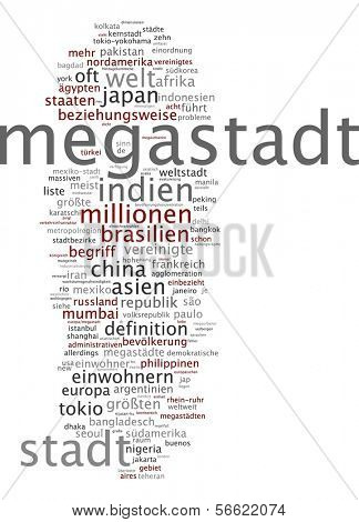 Word cloud - megacity