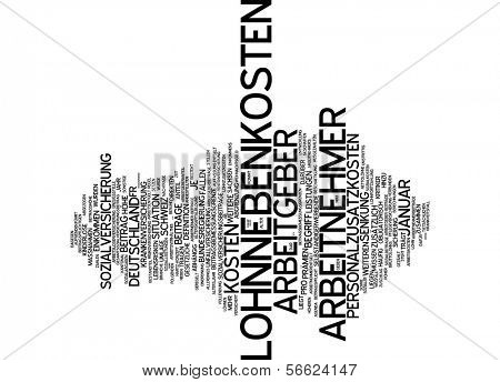 Word Cloud - Income