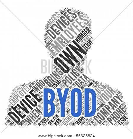 BYOD (Bring your own device) | Concept Wallpaper