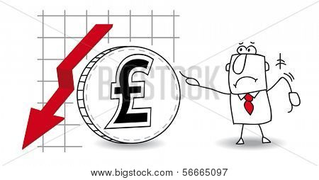 fluctuation of the pound sterling down