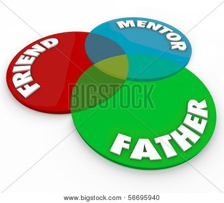 Father Friend Mentor words on venn diagram to illustrate the many overlapping roles and duties of a dad