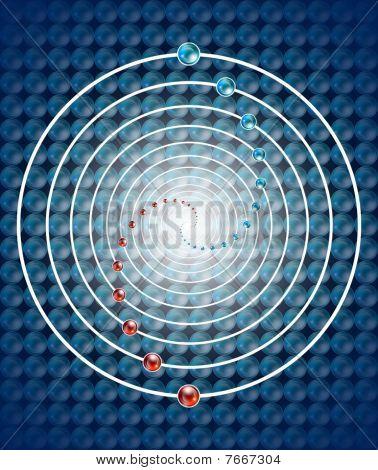 genetic spiral atoms
