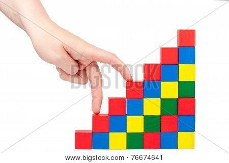 Hand Climbing Upstairs