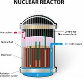 image of reactor  - Nuclear Reactor Components - JPG