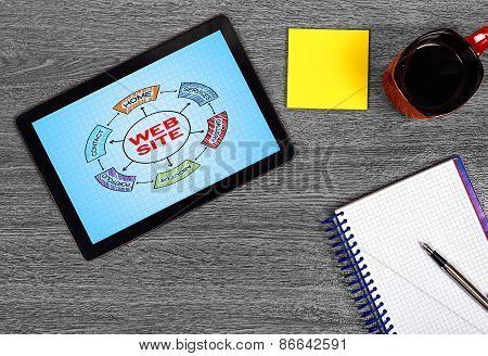 Tablet With Website Scheme