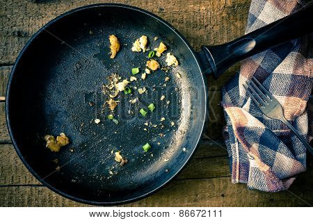 Empty Pan
