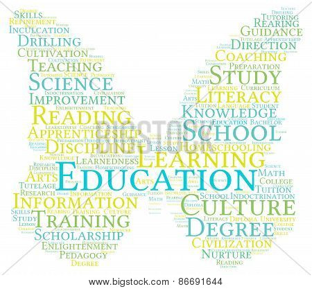 Butterfly Shaped Education Word Cloud