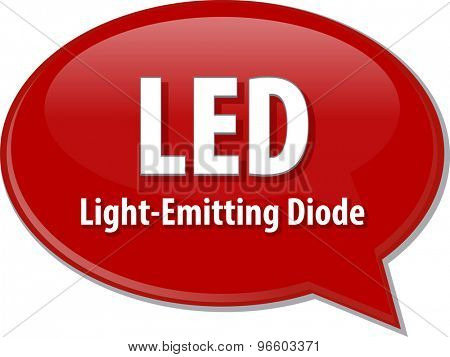 Speech bubble illustration of information technology acronym abbreviation term definition LED Light Emitting Diode