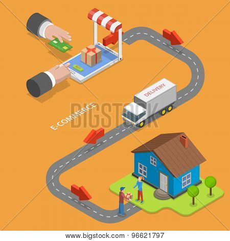E-commerce flat isometric vector concept.