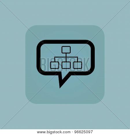Pale blue scheme message icon