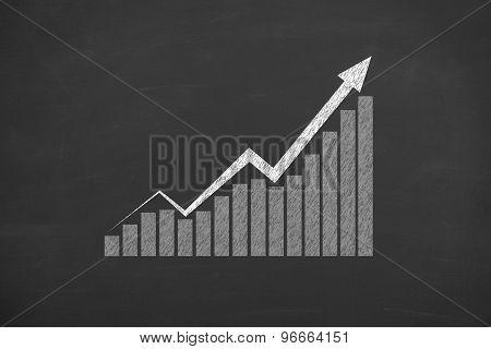 Success Graph Concept on Blackboard