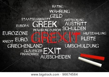 Conceptual Red Grexit Text with Other Related German Words Written on Blackboard with Two Chalks in the Lower Right Corner.