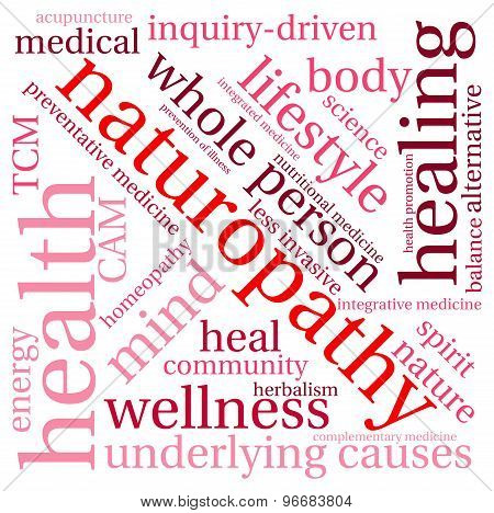 Naturopathy Word Cloud