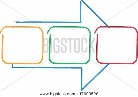 Process relationship business strategy management process concept diagram illustration