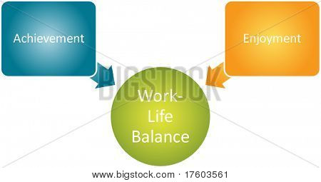 Work Life Balancebusiness diagram concept chart illustration