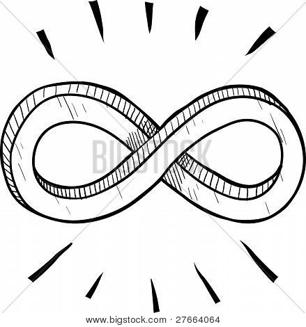 Infinity symbol drawing