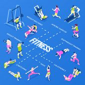 Fitness Isometric Infographics With Stretching Yoga Weight And Cardio Trainings On Blue Background 3 poster
