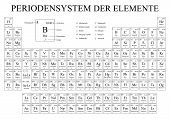 Periodensystem Der Elemente -periodic Table Of The Elements In German Language-  In Black And White  poster