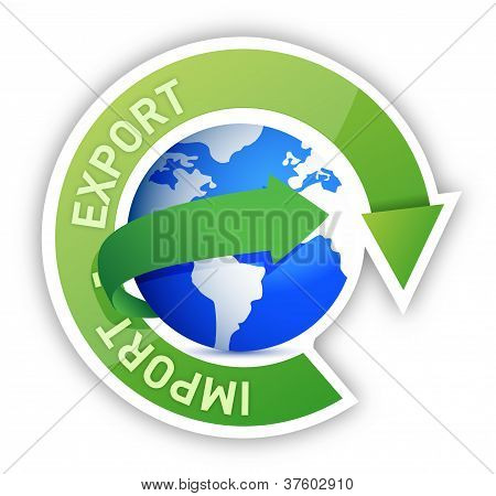 Export And Import Globe Cycle Illustration