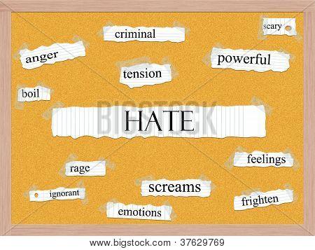 Hate Corkboard Word Concept
