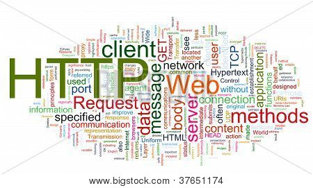 Wordcloud Of Http - Hypertext Transfer Protocol