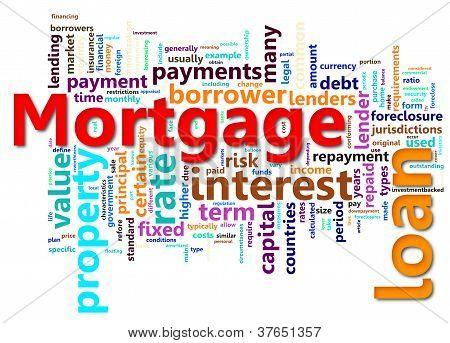 Mortgage Wordcloud